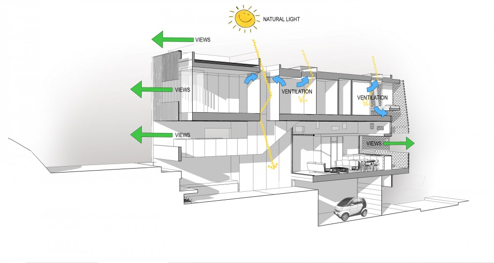 Design submission made by Plazibat & Jemmott Architects , for a ...
