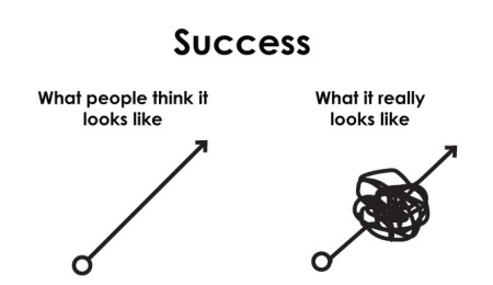 how-you-can-reach-success
